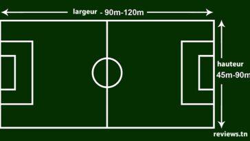 Quelles sont les dimensions d'un terrain de foot ?