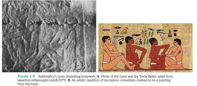Massage dans l'Égypte antique - Source : Wikipedia